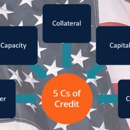 L'accesso al credito negli USA